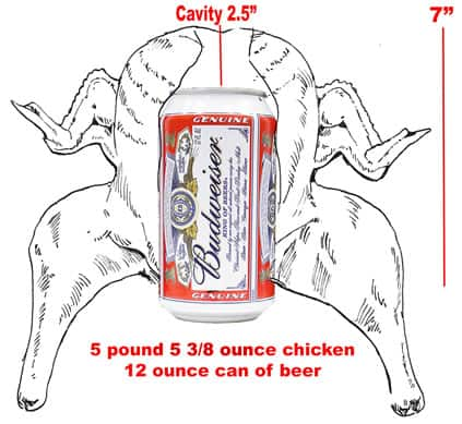 The Juicy Perfection of Beer Can Chicken  The Juicy Perfection of Beer Can Chicken  The Juicy Perfection of Beer Can Chicken